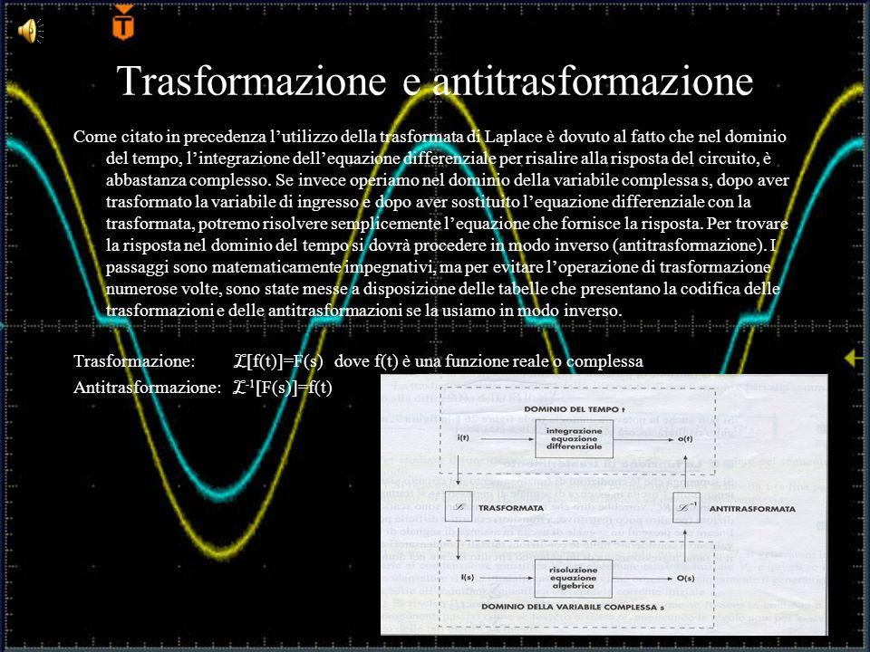 Trasformazione e antitrasformazione Come citato in precedenza lutilizzo della trasformata di Laplace è dovuto al fatto che nel dominio del tempo, lint