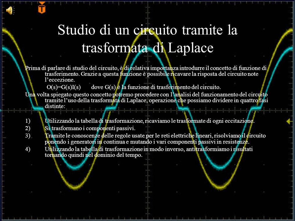 Studio di un circuito tramite la trasformata di Laplace Prima di parlare di studio del circuito, è di relativa importanza introdurre il concetto di fu