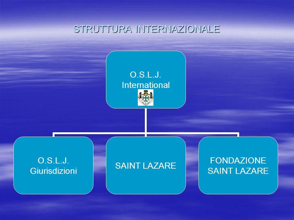 STRUTTURA INTERNAZIONALE