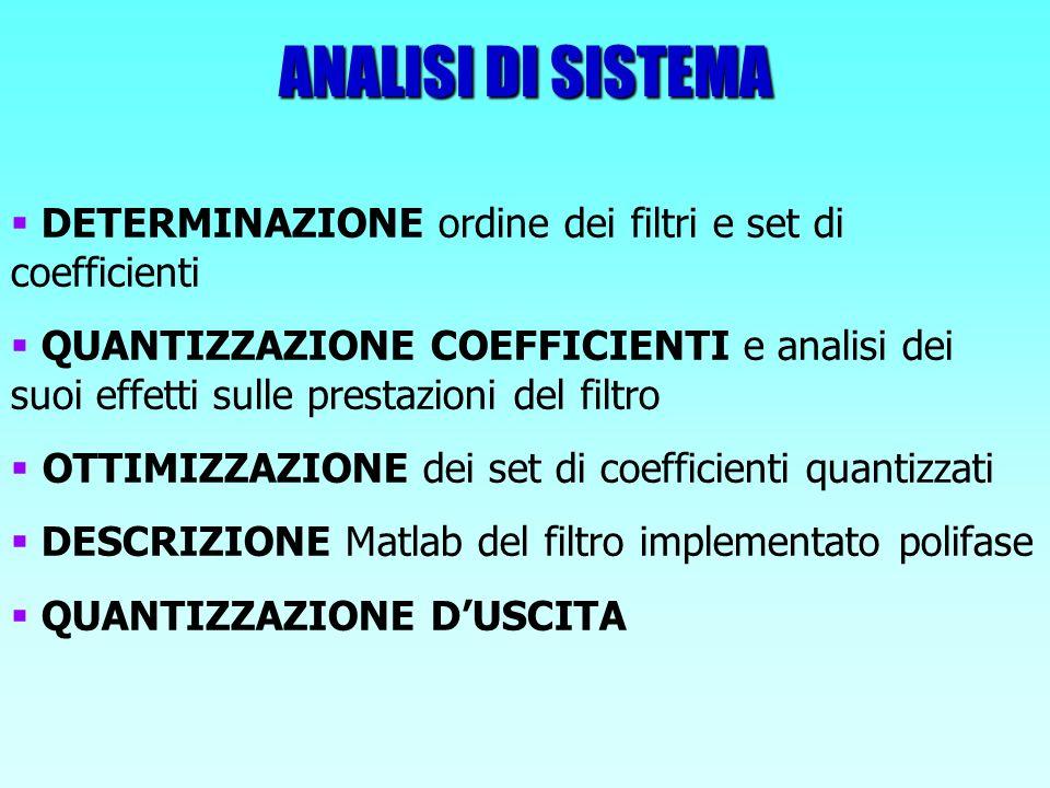 ANALISI DI SISTEMA DETERMINAZIONE ordine dei filtri e set di coefficienti QUANTIZZAZIONE COEFFICIENTI e analisi dei suoi effetti sulle prestazioni del