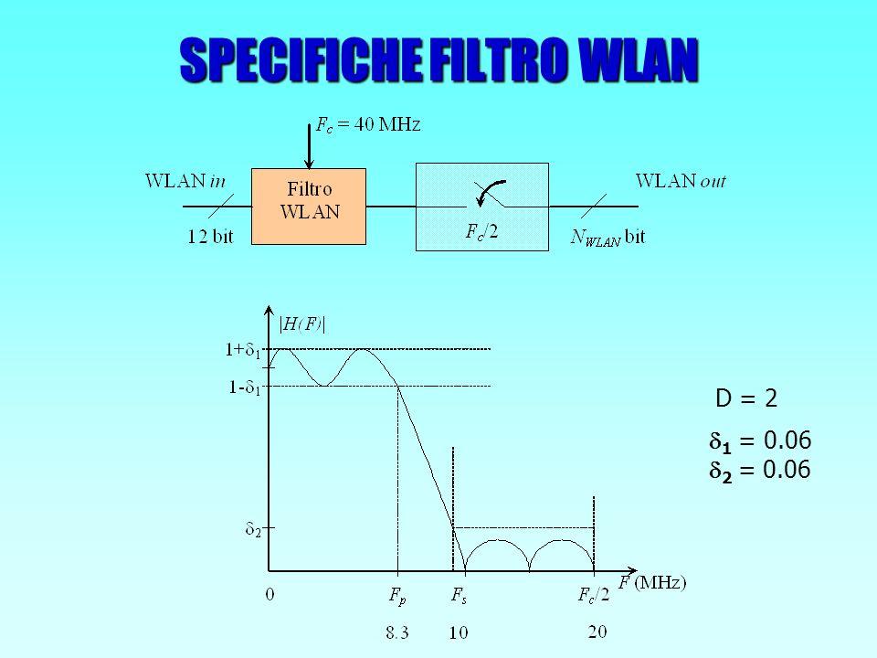 MOLTIPLICAZIONI CON SHIFT E SOMME CoefficienteOperazioni sul dato 3 1 asl(dato)+ dato 7 3 asl(dato)+ ca2(dato) X asl(dato) traslazione a sinistra del dato di X posizioni conservando il segno ca2(dato) complemento a 2 del dato ESEMPIO: 520 * 3 = 1560 520 0010 0000 1000 + 1 asl(520) 0100 0001 0000 = 1560 0110 0001 1000 Coefficienti quantizzati su 6 bit in complemento a due: Range (-32 ÷ 31) 520 + 520*2 = 1560 520*3= 3° SCELTA: LIVELLO CIRCUITALE