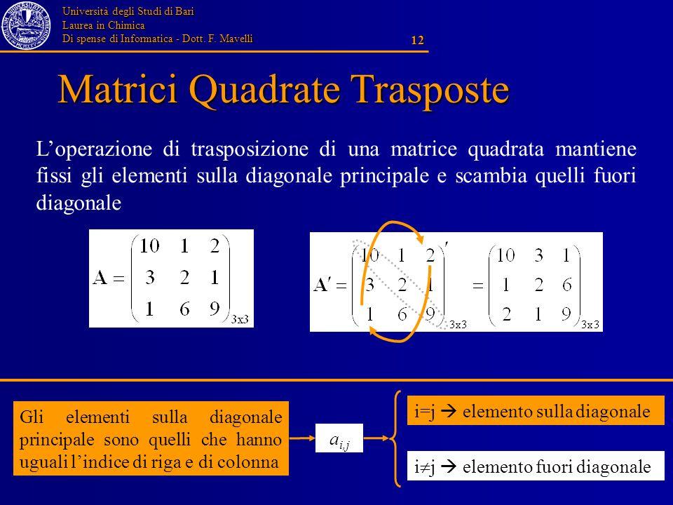 Università degli Studi di Bari Laurea in Chimica Di spense di Informatica - Dott. F. Mavelli 12 Matrici Quadrate Trasposte Loperazione di trasposizion