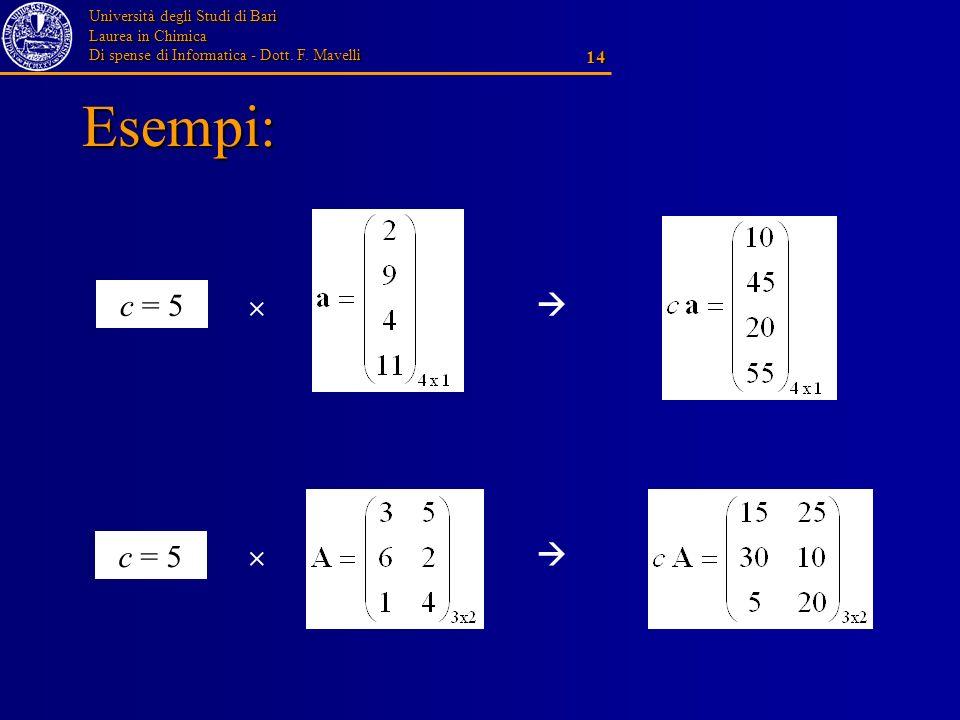 Università degli Studi di Bari Laurea in Chimica Di spense di Informatica - Dott. F. Mavelli 14 Esempi: c = 5