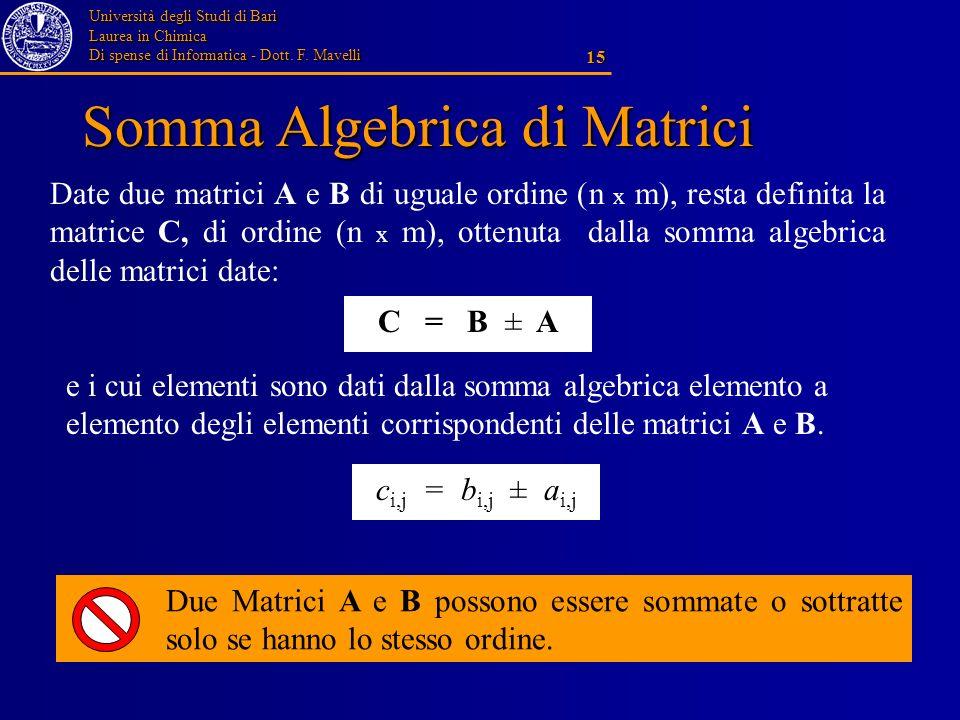 Università degli Studi di Bari Laurea in Chimica Di spense di Informatica - Dott. F. Mavelli 15 Somma Algebrica di Matrici c i,j = b i,j ± a i,j C = B