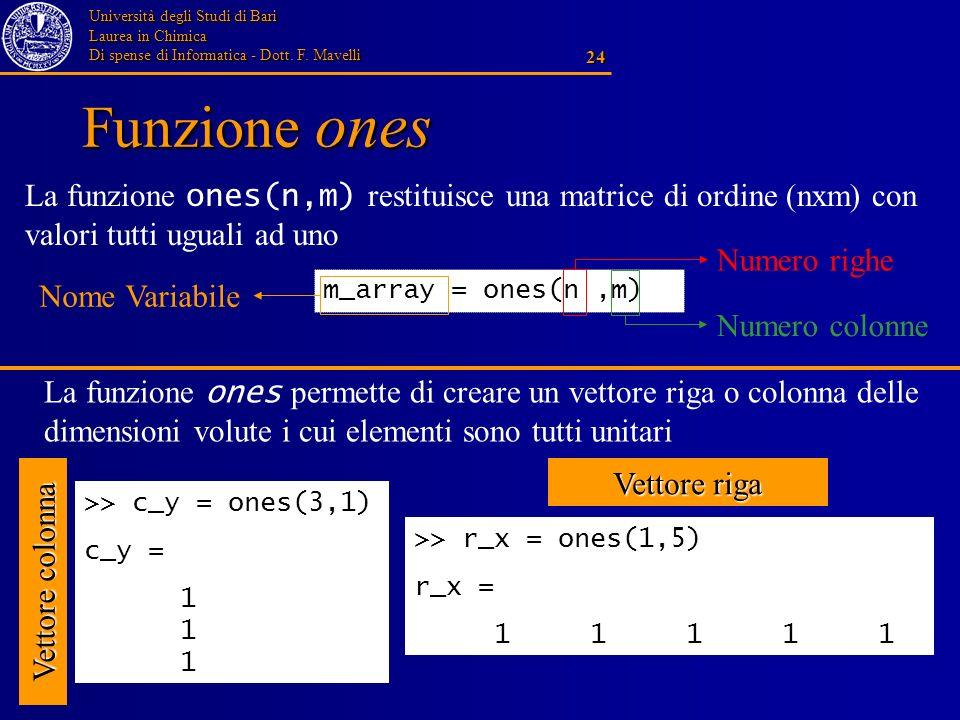 Università degli Studi di Bari Laurea in Chimica Di spense di Informatica - Dott. F. Mavelli 24 Funzione ones >> c_y = ones(3,1) c_y = 1 La funzione o