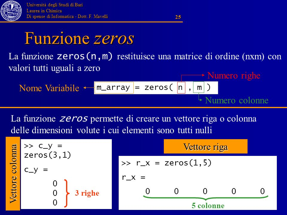 Università degli Studi di Bari Laurea in Chimica Di spense di Informatica - Dott. F. Mavelli 25 Funzione zeros >> c_y = zeros(3,1) c_y = 0 La funzione