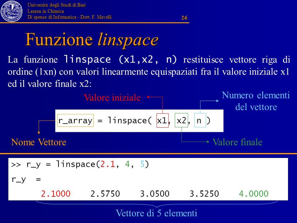 Università degli Studi di Bari Laurea in Chimica Di spense di Informatica - Dott. F. Mavelli 26 Funzione linspace >> r_y = linspace(2.1, 4, 5) r_y = 2