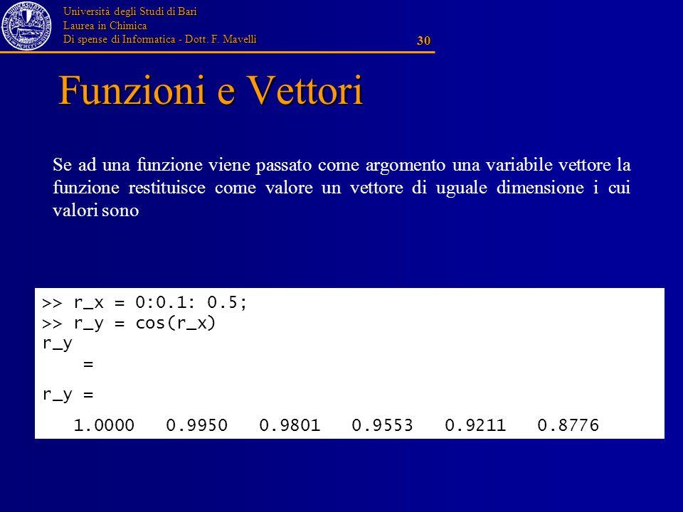 Università degli Studi di Bari Laurea in Chimica Di spense di Informatica - Dott. F. Mavelli 30 Funzioni e Vettori Se ad una funzione viene passato co