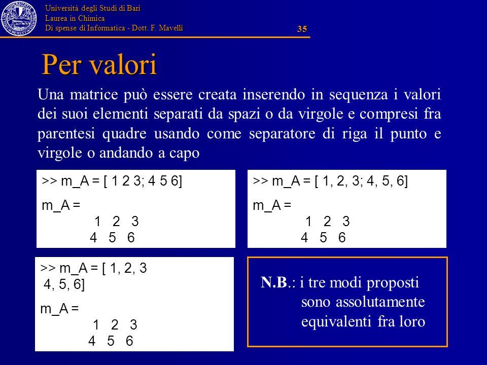 Università degli Studi di Bari Laurea in Chimica Di spense di Informatica - Dott. F. Mavelli 35 Per valori Una matrice può essere creata inserendo in