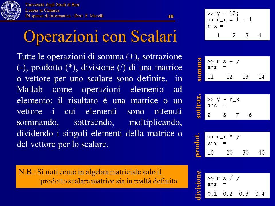 Università degli Studi di Bari Laurea in Chimica Di spense di Informatica - Dott. F. Mavelli 40 Operazioni con Scalari Tutte le operazioni di somma (+