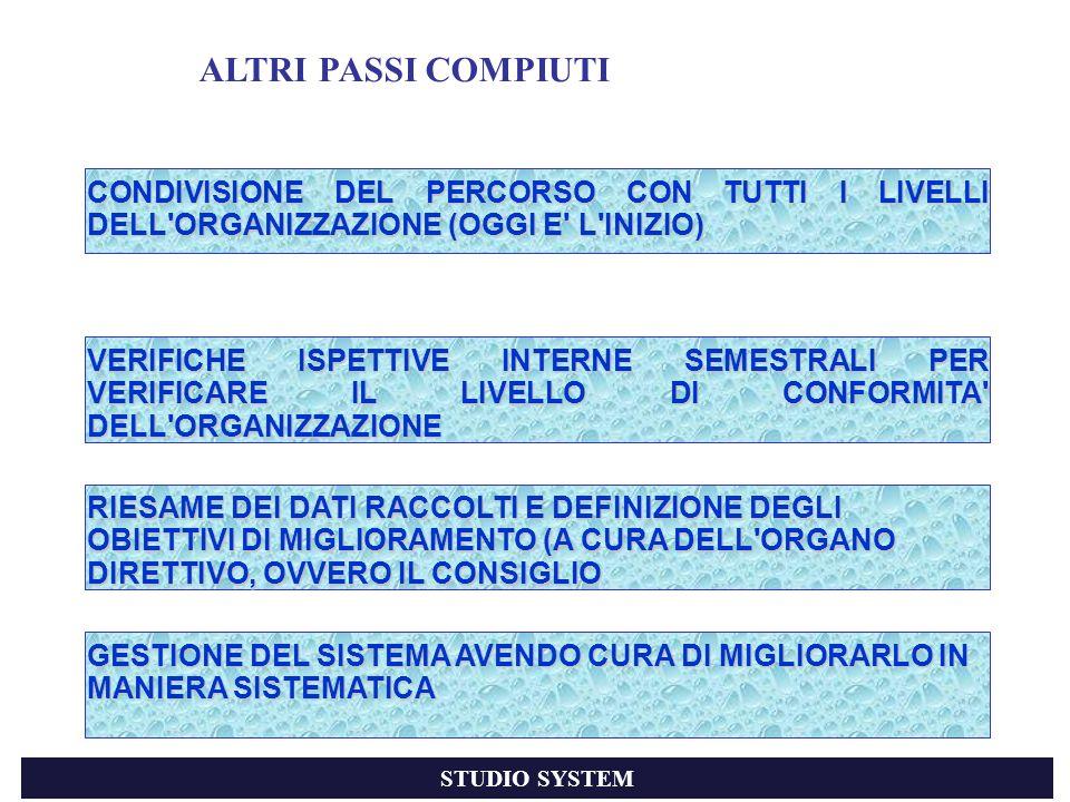 CERTIFICATO DI CONFORMITA ALLA NORMATIVA APPLICABILE VALIDITA 3 ANNI SORVEGLIANZE ANNUALI SORVEGLIANZE ANNUALI VISITA DOCUMENTALE + AUDIT DI CERTIFICAZIONE a cura di un organismo accreditato Sincert (TUV ITALIA) VISITA DOCUMENTALE + AUDIT DI CERTIFICAZIONE a cura di un organismo accreditato Sincert (TUV ITALIA) REQUISITI PER L OTTENIMENTO ED IL MANTENIMENTO DELLA CERTIFICAZIONE DI QUALITA :
