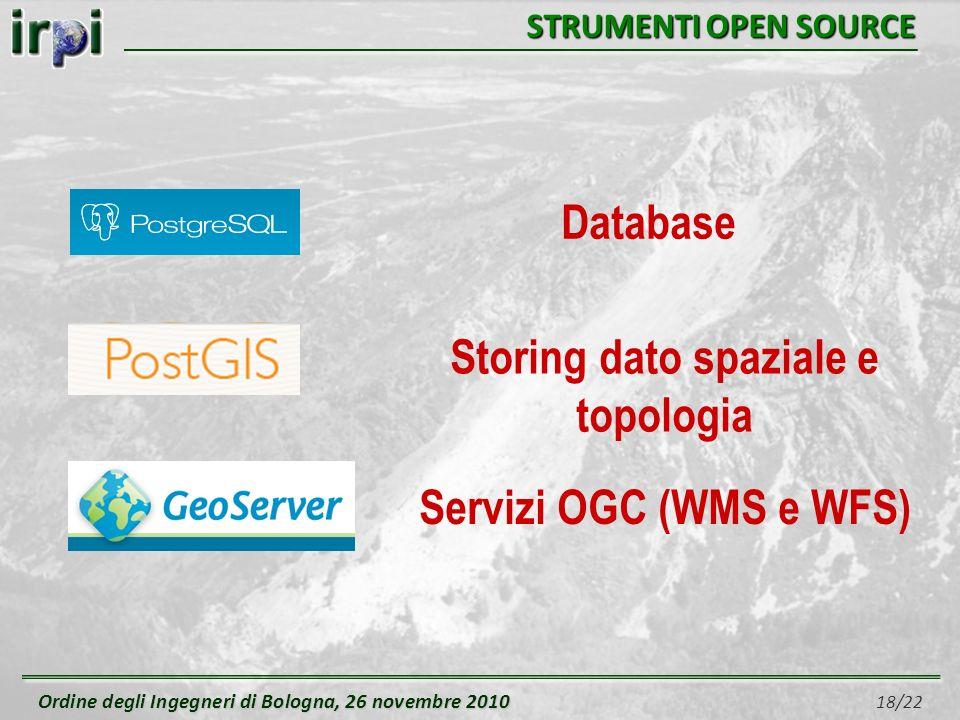 Ordine degli Ingegneri di Bologna, 26 novembre 2010 Ordine degli Ingegneri di Bologna, 26 novembre 2010 18/22 STRUMENTI OPEN SOURCE Database Storing dato spaziale e topologia Servizi OGC (WMS e WFS)