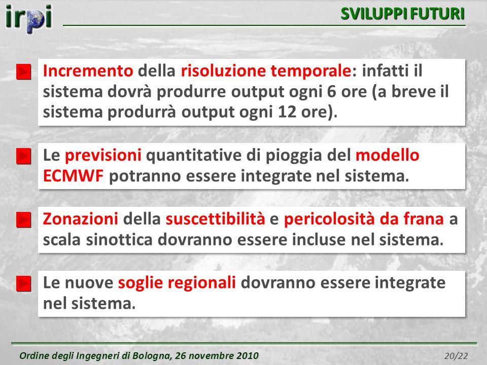 Ordine degli Ingegneri di Bologna, 26 novembre 2010 Ordine degli Ingegneri di Bologna, 26 novembre 2010 20/22 SVILUPPI FUTURI Incremento della risoluzione temporale: infatti il sistema dovrà produrre output ogni 6 ore (a breve il sistema produrrà output ogni 12 ore).