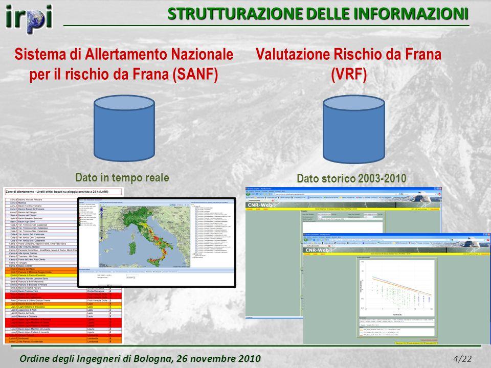 Ordine degli Ingegneri di Bologna, 26 novembre 2010 Ordine degli Ingegneri di Bologna, 26 novembre 2010 15/22 INFORMAZIONI WEB-GIS Informazioni legate ai singoli pluviometri.