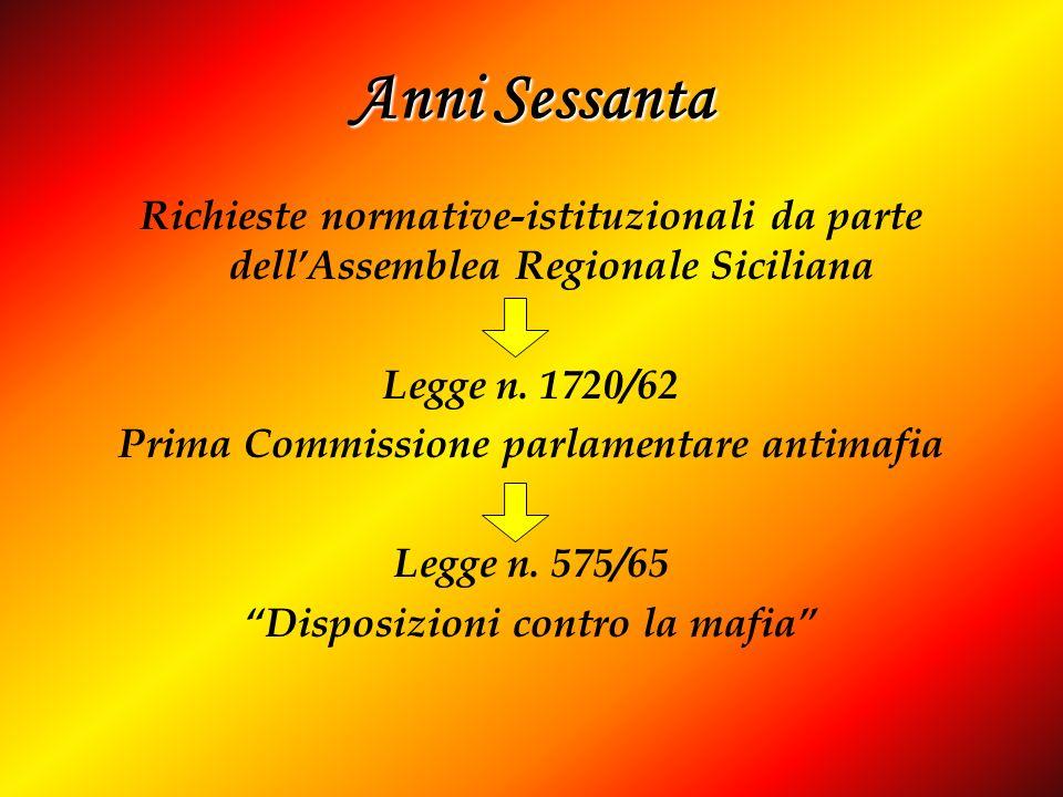 Anni Sessanta Richieste normative-istituzionali da parte dellAssemblea Regionale Siciliana Legge n. 1720/62 Prima Commissione parlamentare antimafia L