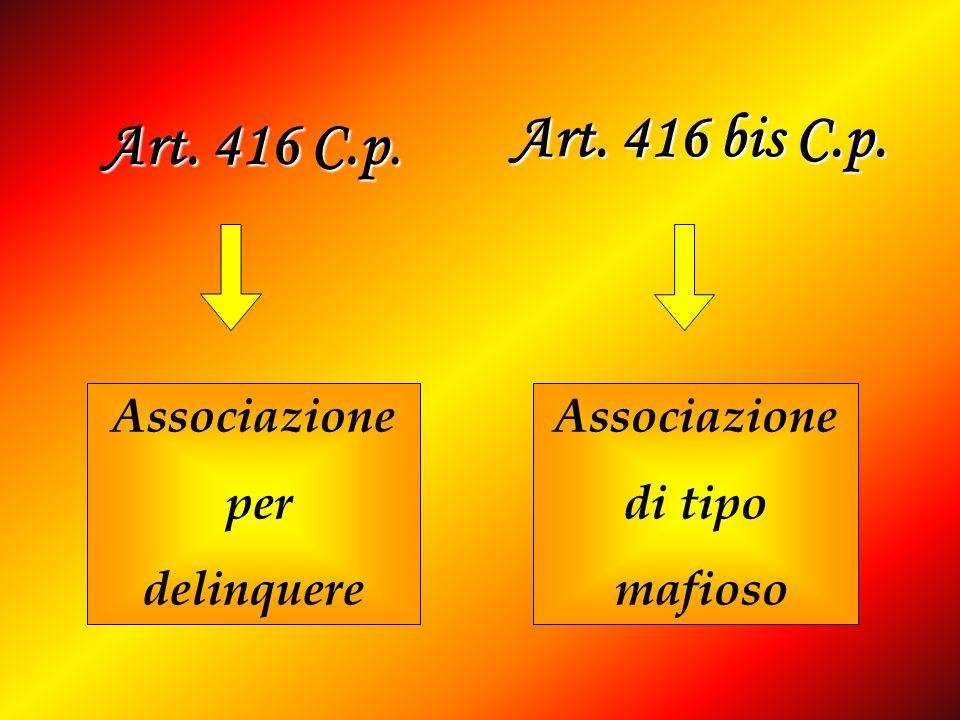 Associazione per delinquere Associazione di tipo mafioso Art. 416 C.p. Art. 416 C.p. Art. 416 bis C.p.