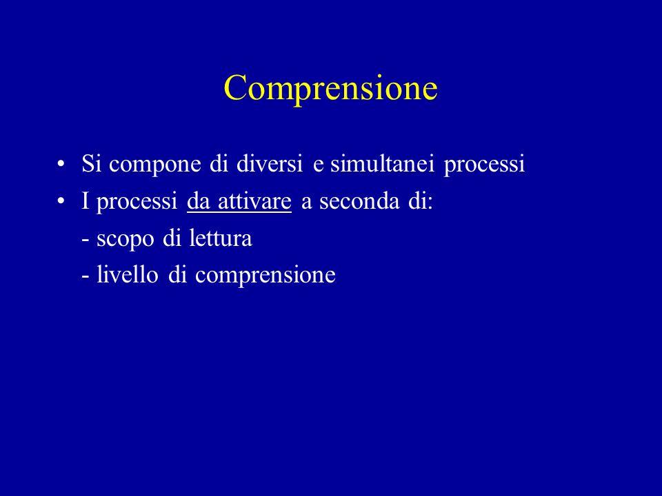 Comprensione Si compone di diversi e simultanei processi I processi da attivare a seconda di: - scopo di lettura - livello di comprensione