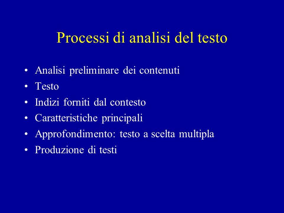 Processi di analisi del testo Analisi preliminare dei contenuti Testo Indizi forniti dal contesto Caratteristiche principali Approfondimento: testo a scelta multipla Produzione di testi