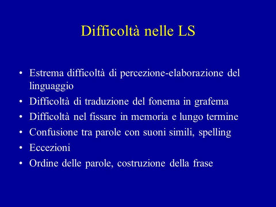 Difficoltà nelle LS Estrema difficoltà di percezione-elaborazione del linguaggio Difficoltà di traduzione del fonema in grafema Difficoltà nel fissare in memoria e lungo termine Confusione tra parole con suoni simili, spelling Eccezioni Ordine delle parole, costruzione della frase