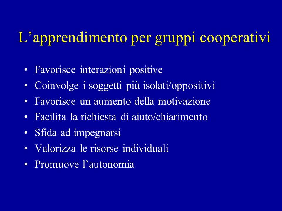 Lapprendimento per gruppi cooperativi Favorisce interazioni positive Coinvolge i soggetti più isolati/oppositivi Favorisce un aumento della motivazion