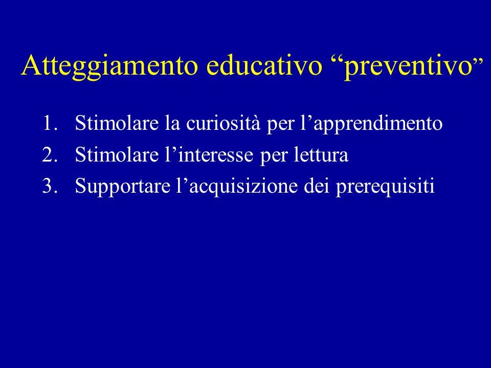 Atteggiamento educativo preventivo 1.Stimolare la curiosità per lapprendimento 2.Stimolare linteresse per lettura 3.Supportare lacquisizione dei prerequisiti