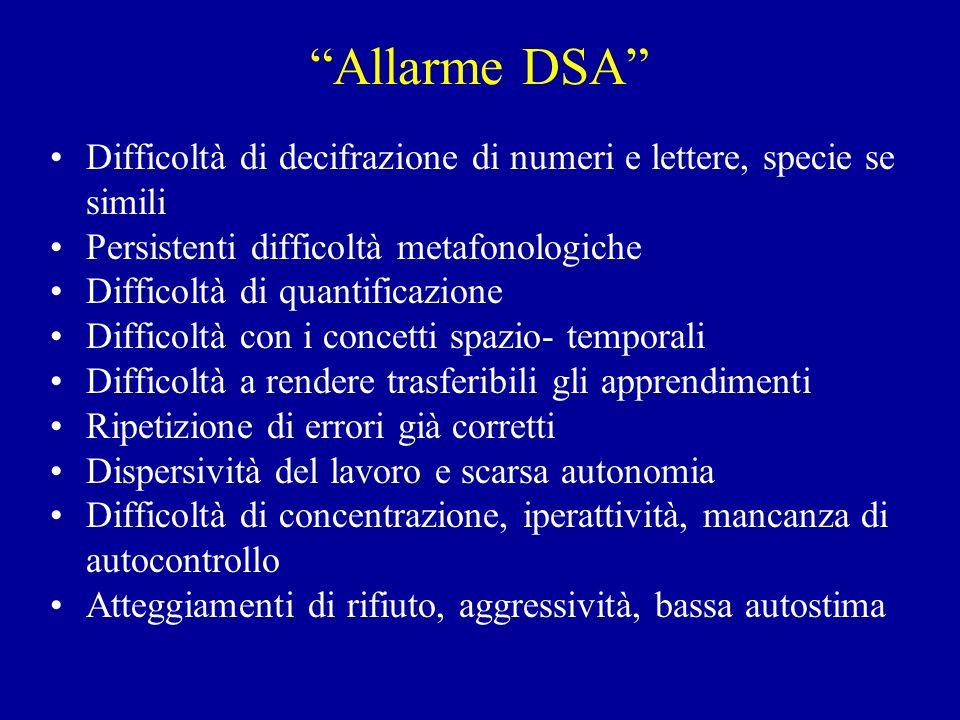 Allarme DSA Difficoltà di decifrazione di numeri e lettere, specie se simili Persistenti difficoltà metafonologiche Difficoltà di quantificazione Diff