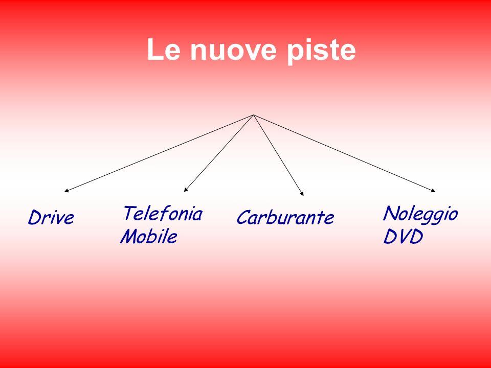 Le nuove piste Drive Telefonia Mobile Carburante Noleggio DVD