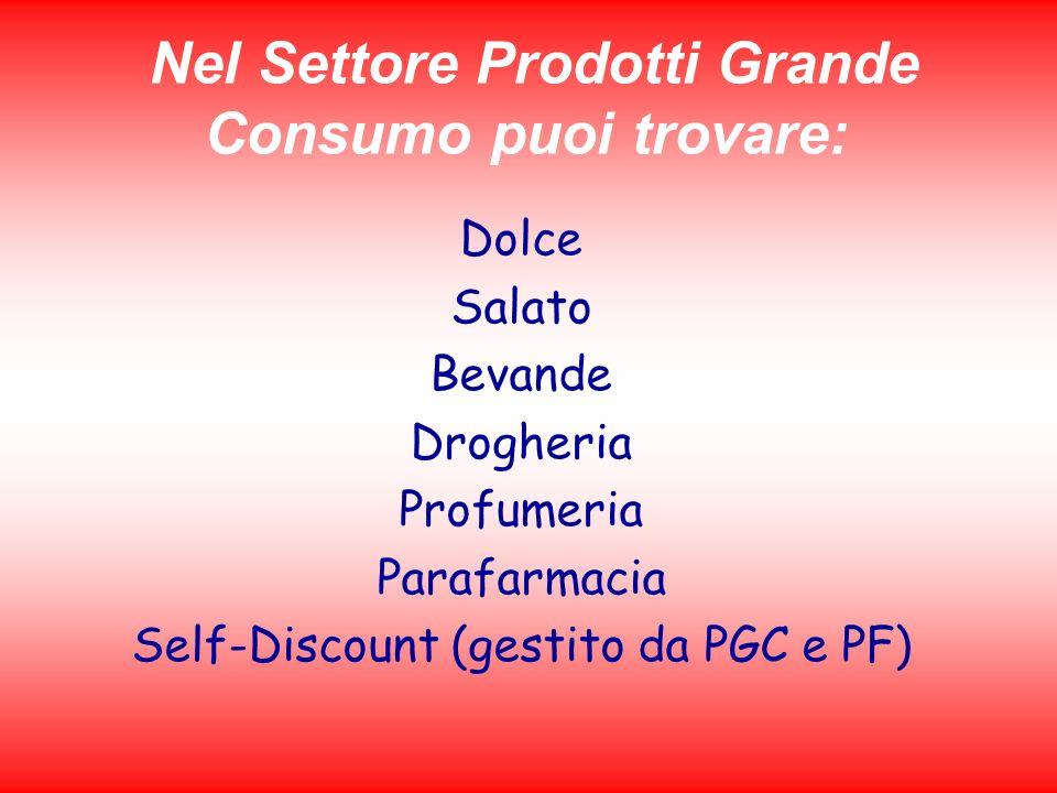 Nel Settore Prodotti Grande Consumo puoi trovare: Dolce Salato Bevande Drogheria Profumeria Parafarmacia Self-Discount (gestito da PGC e PF)