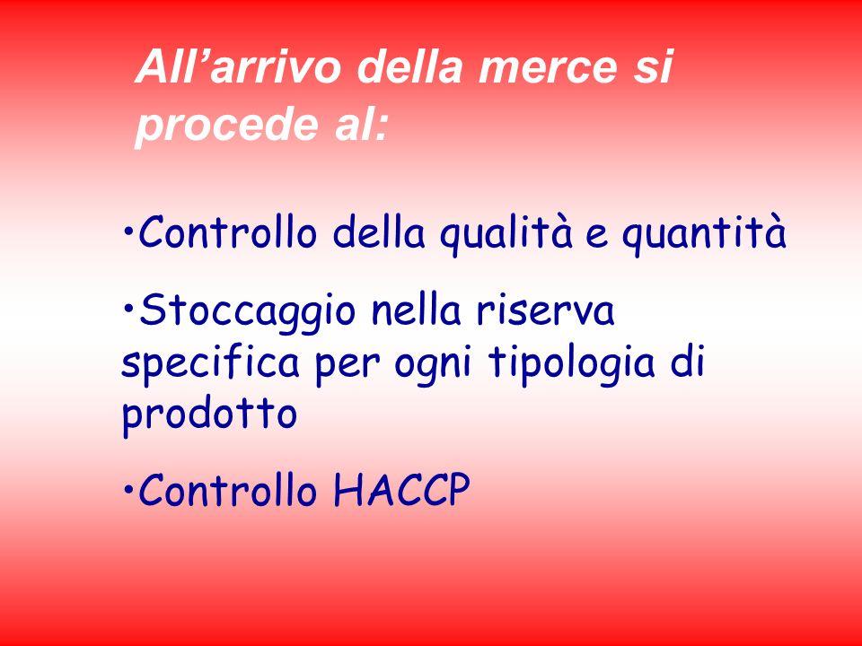 Controllo della qualità e quantità Stoccaggio nella riserva specifica per ogni tipologia di prodotto Controllo HACCP Allarrivo della merce si procede