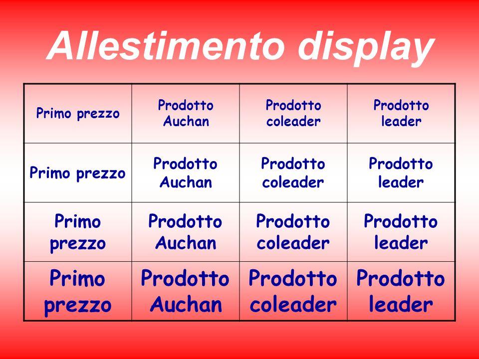 Allestimento display Primo prezzo Prodotto Auchan Prodotto coleader Prodotto leader Primo prezzo Prodotto Auchan Prodotto coleader Prodotto leader Pri