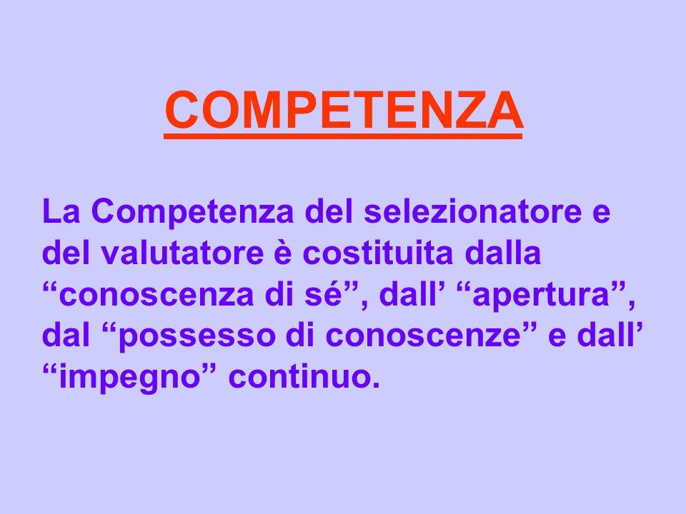 COMPETENZA La Competenza del selezionatore e del valutatore è costituita dalla conoscenza di sé, dall apertura, dal possesso di conoscenze e dall impe