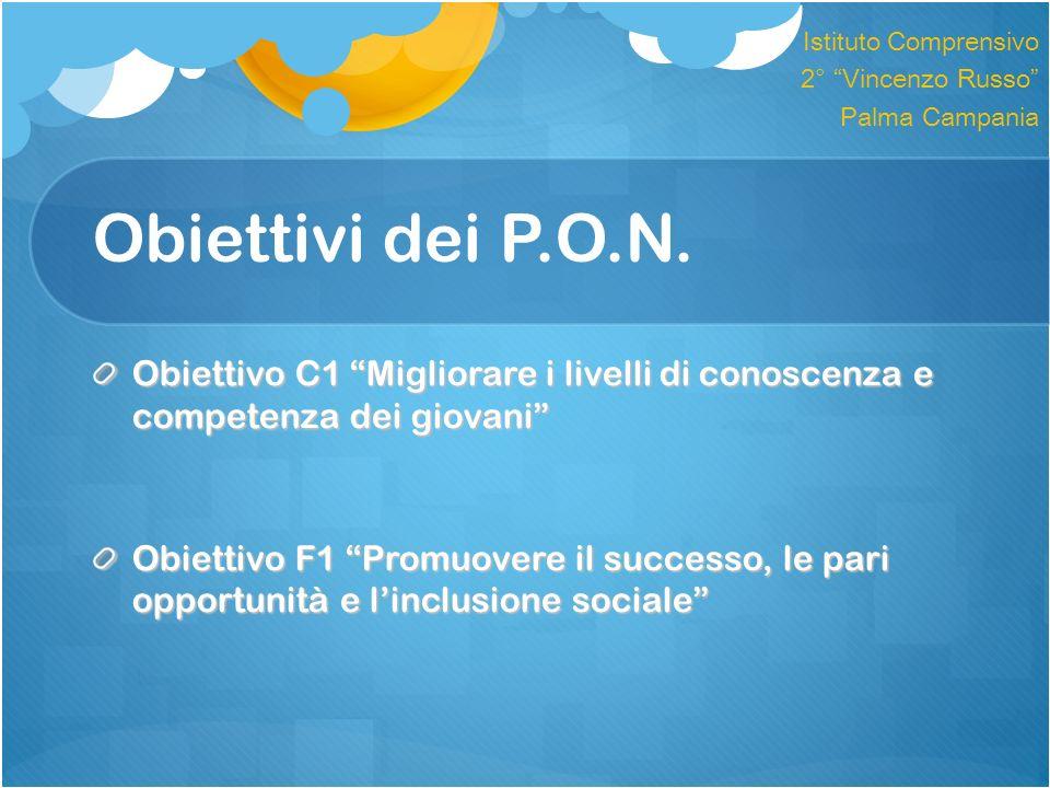 Obiettivi dei P.O.N. Obiettivo C1 Migliorare i livelli di conoscenza e competenza dei giovani Obiettivo F1 Promuovere il successo, le pari opportunità