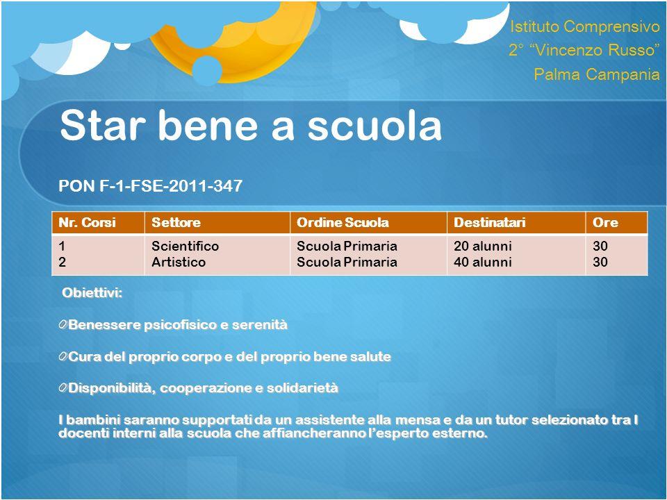 Star bene a scuola PON F-1-FSE-2011-347 Obiettivi: Benessere psicofisico e serenità Cura del proprio corpo e del proprio bene salute Disponibilità, co