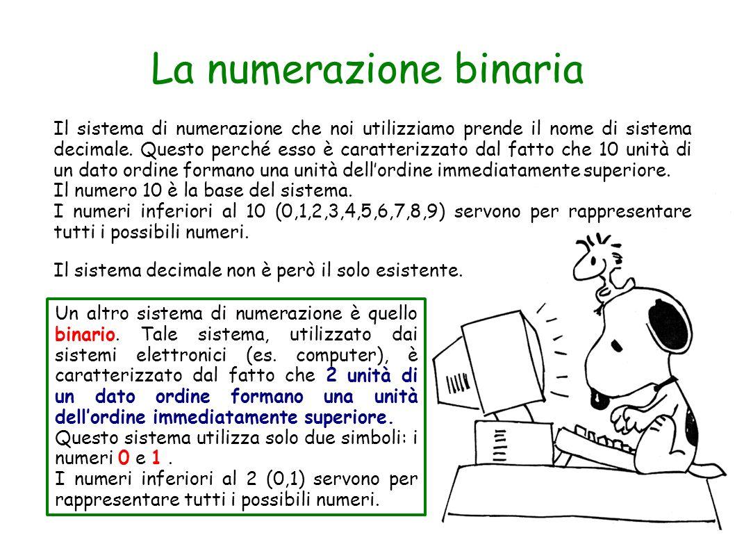 La numerazione binaria Il sistema di numerazione che noi utilizziamo prende il nome di sistema decimale. Questo perché esso è caratterizzato dal fatto