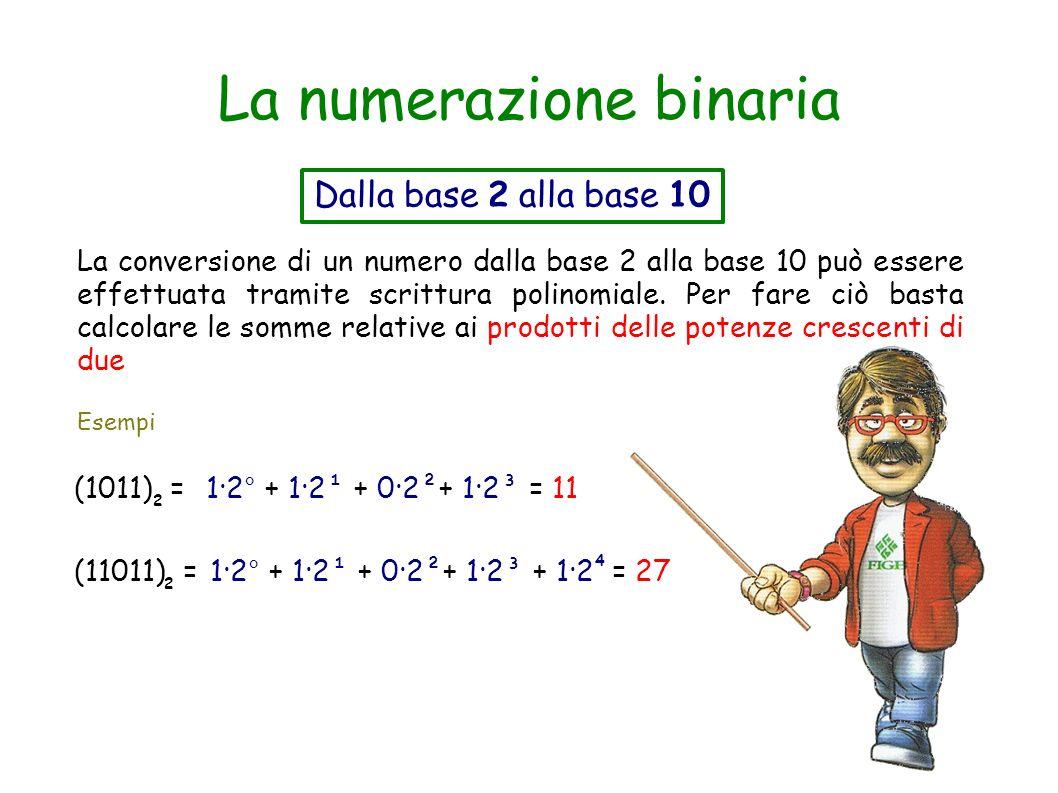 La numerazione binaria Dalla base 2 alla base 10 La conversione di un numero dalla base 2 alla base 10 può essere effettuata tramite scrittura polinom