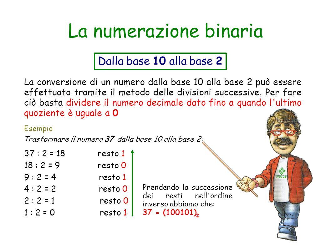 La numerazione binaria Dalla base 10 alla base 2 La conversione di un numero dalla base 10 alla base 2 può essere effettuato tramite il metodo delle d