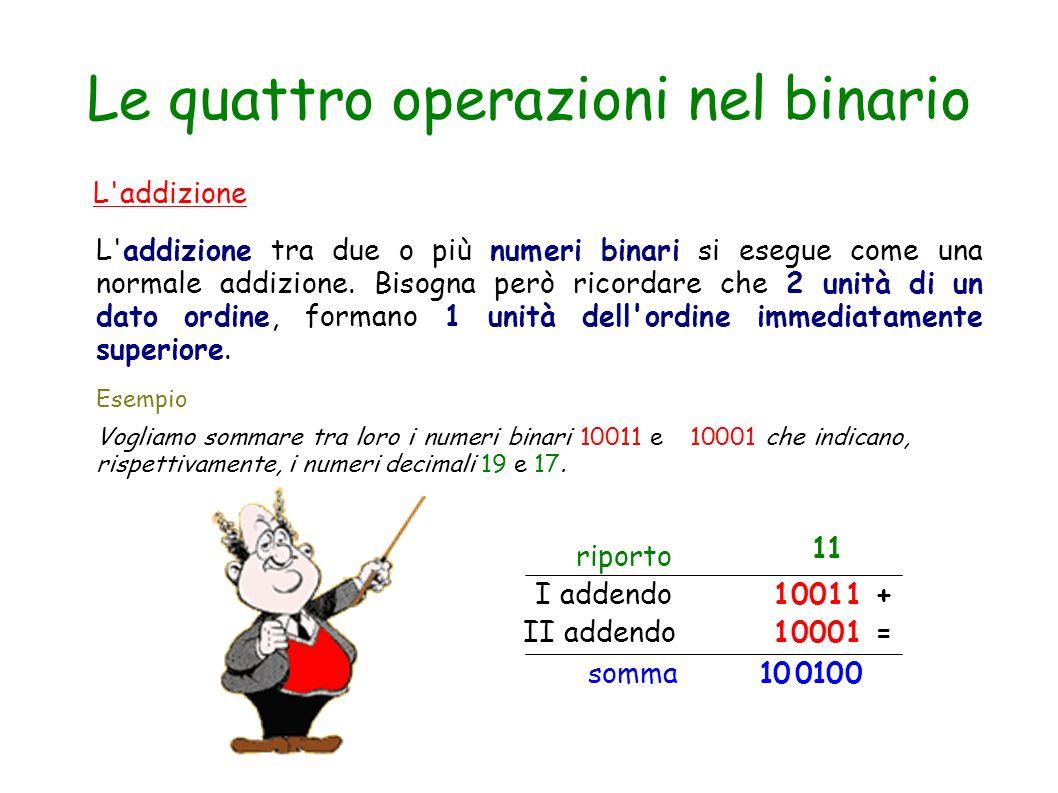 Le quattro operazioni nel binario L'addizione L'addizione tra due o più numeri binari si esegue come una normale addizione. Bisogna però ricordare che