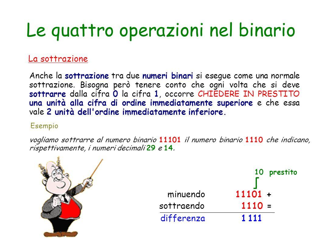 Le quattro operazioni nel binario La sottrazione Anche la sottrazione tra due numeri binari si esegue come una normale sottrazione. Bisogna però tener