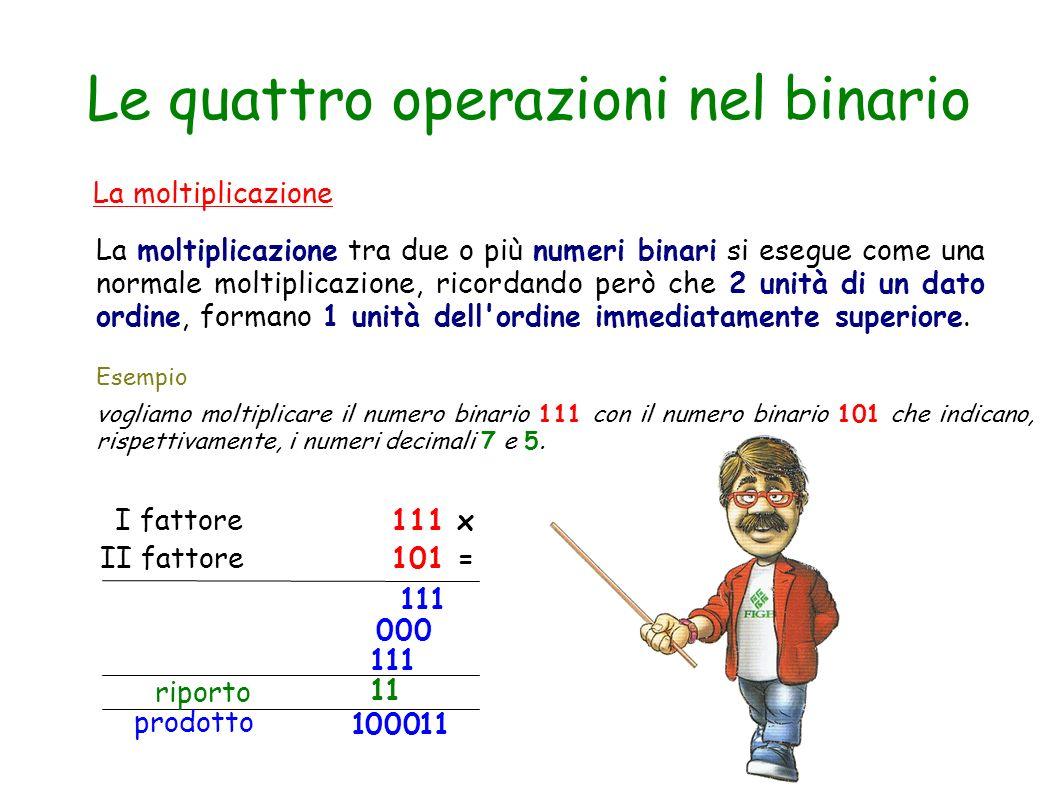 Le quattro operazioni nel binario La moltiplicazione La moltiplicazione tra due o più numeri binari si esegue come una normale moltiplicazione, ricord