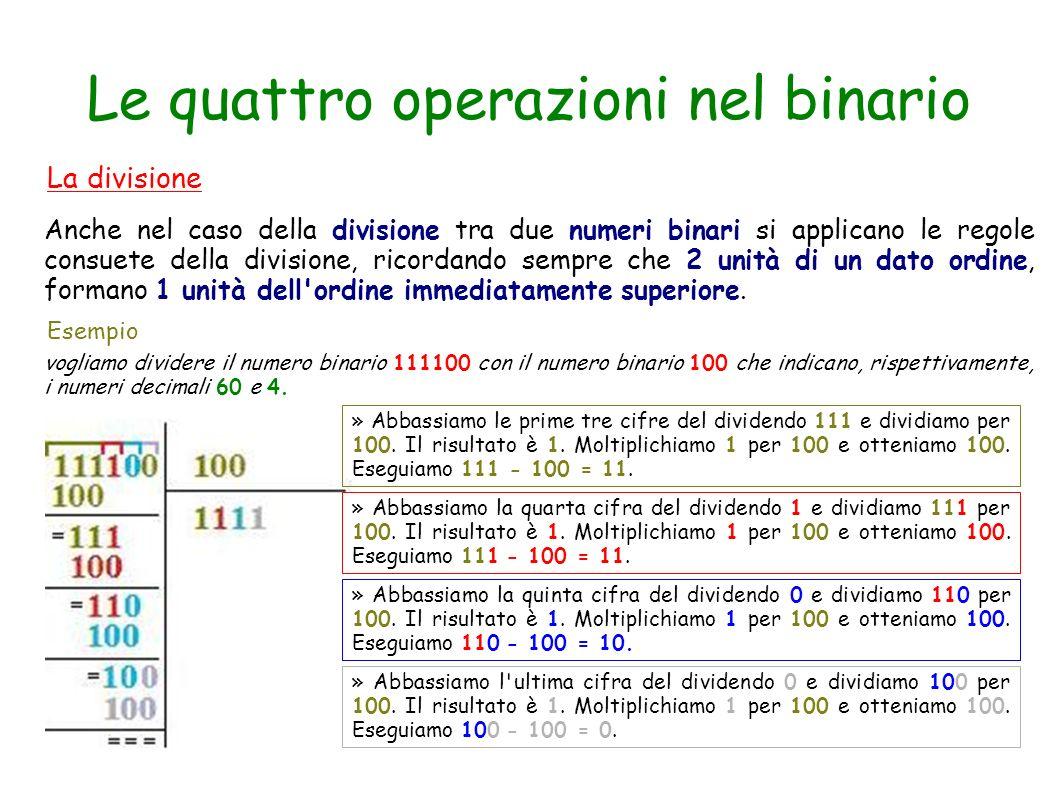 Le quattro operazioni nel binario La divisione Anche nel caso della divisione tra due numeri binari si applicano le regole consuete della divisione, r