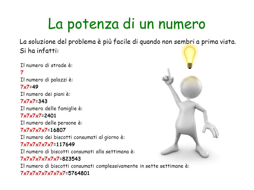 La potenza di un numero Il numero di strade è: 7 Il numero di palazzi è: 7x7=49 Il numero dei piani è: 7x7x7=343 Il numero delle famiglie è: 7x7x7x7=2
