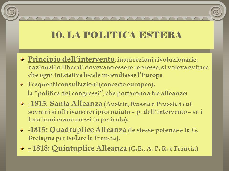 9. IL CONGRESSO DI VIENNA la politica interna COMPROMESSO : - In Francia restaurata la monarchia, Luigi XVIII concesse una carta Costituzionale, conse