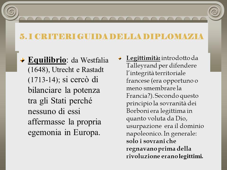 4. I CONTRASTI Gli Stati che hanno sconfitto Napoleone intendono aumentare la loro potenza: è necessario quindi un nuovo ordine internazionale. G. Bre