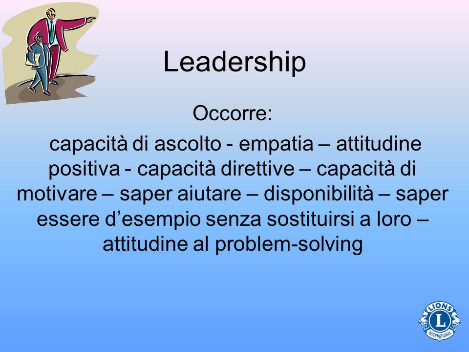 Leadership Occorre: capacità di ascolto - empatia – attitudine positiva - capacità direttive – capacità di motivare – saper aiutare – disponibilità – saper essere desempio senza sostituirsi a loro – attitudine al problem-solving