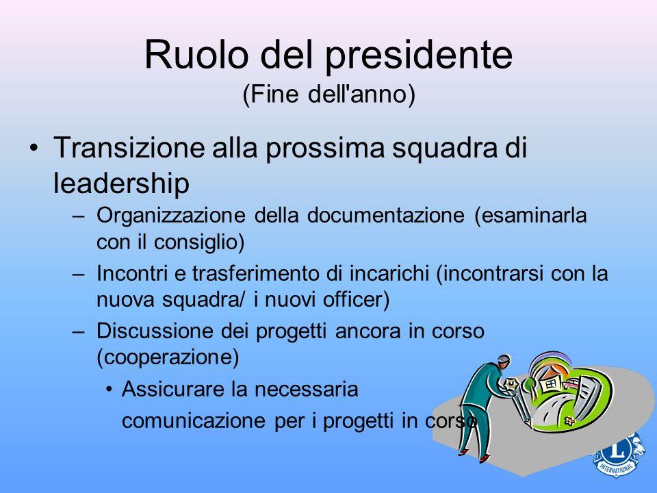 Ruolo del presidente (Fine dell'anno) Transizione alla prossima squadra di leadership –Organizzazione della documentazione (esaminarla con il consigli