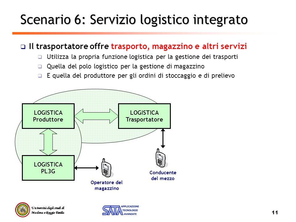 Università degli studi di Modena e Reggio Emilia 11 Scenario 6: Servizio logistico integrato Il trasportatore offre trasporto, magazzino e altri servi