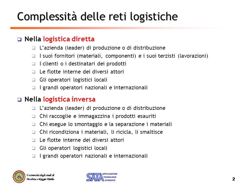 Università degli studi di Modena e Reggio Emilia 2 Complessità delle reti logistiche Nella logistica diretta Lazienda (leader) di produzione o di dist
