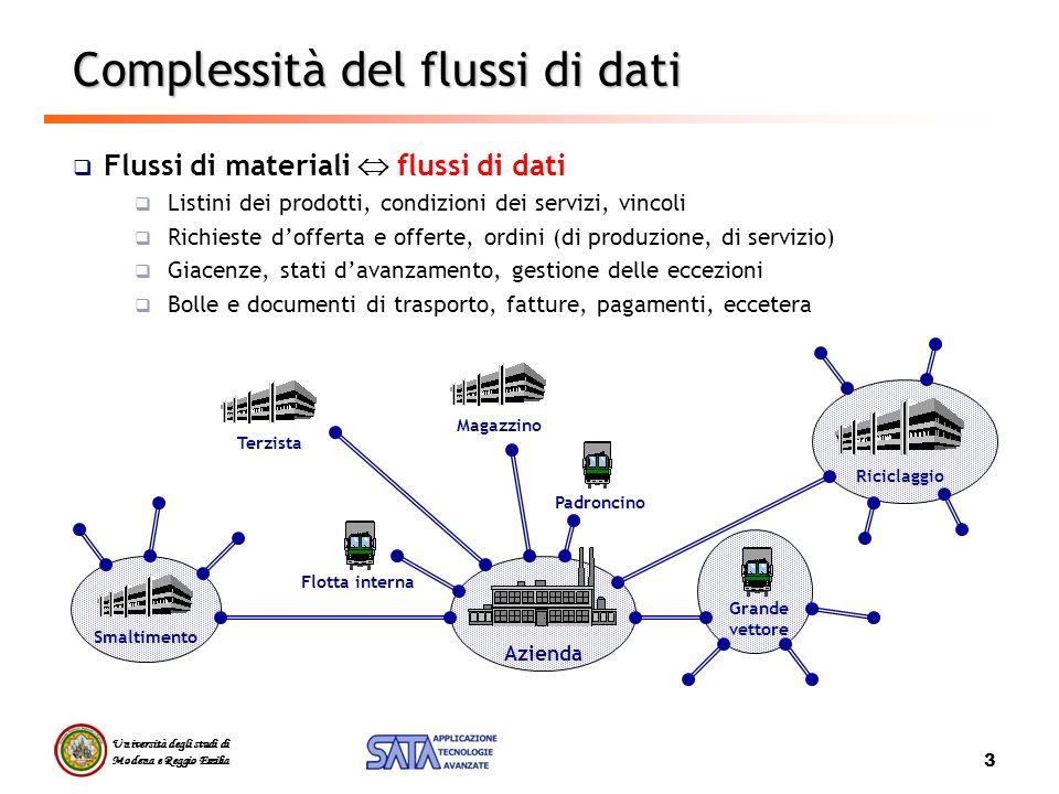 Università degli studi di Modena e Reggio Emilia 3 Complessità del flussi di dati Flussi di materiali flussi di dati Listini dei prodotti, condizioni