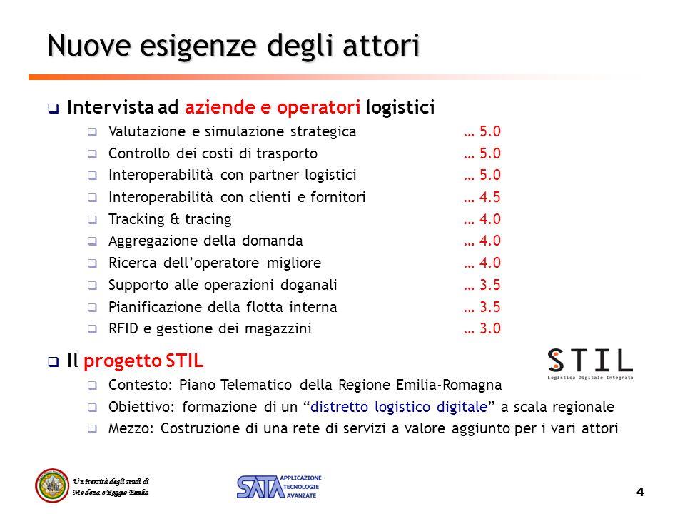 Università degli studi di Modena e Reggio Emilia 4 Nuove esigenze degli attori Intervista ad aziende e operatori logistici Valutazione e simulazione s