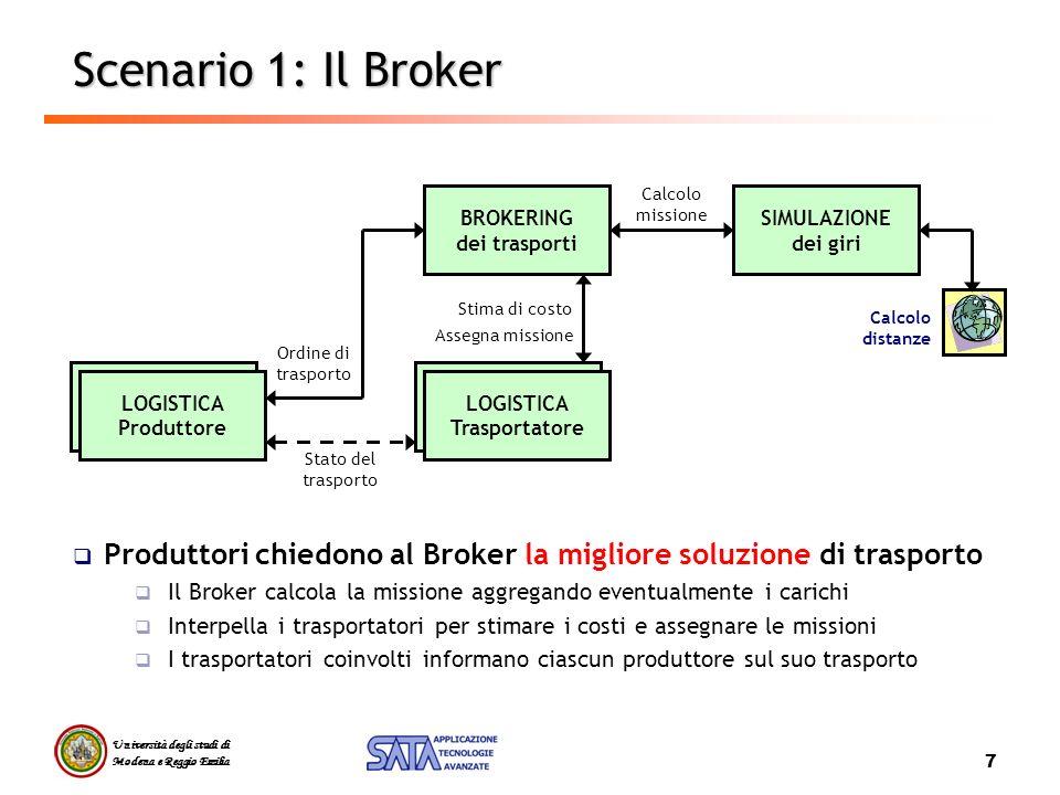Università degli studi di Modena e Reggio Emilia 7 Scenario 1: Il Broker LOGISTICA Produttore BROKERING dei trasporti Calcolo distanze SIMULAZIONE dei